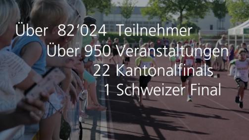 UBS Kids Cup 2016 Teaser Rückblick